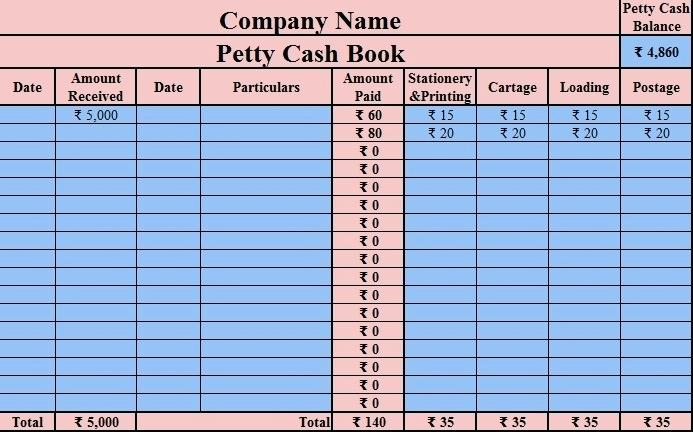 Excel Accounting Format Excel Practice Worksheets Accounting