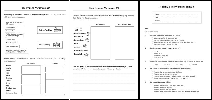 Food Hygiene Worksheets For Children In Ks1, Ks2 & Ks3