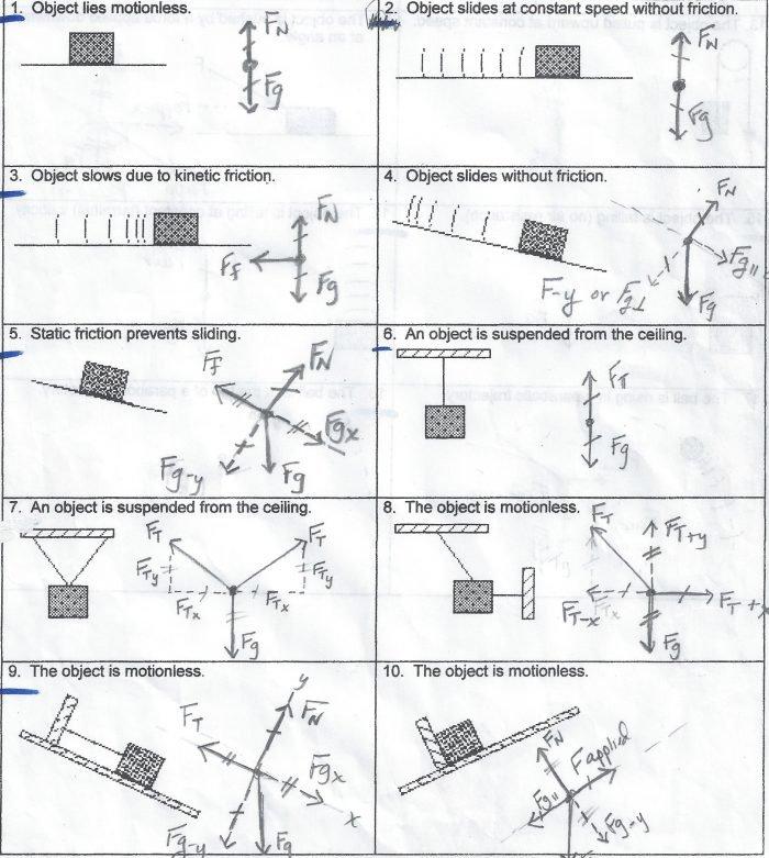 Free Body Diagram Worksheet Free Body Diagram Worksheet Force