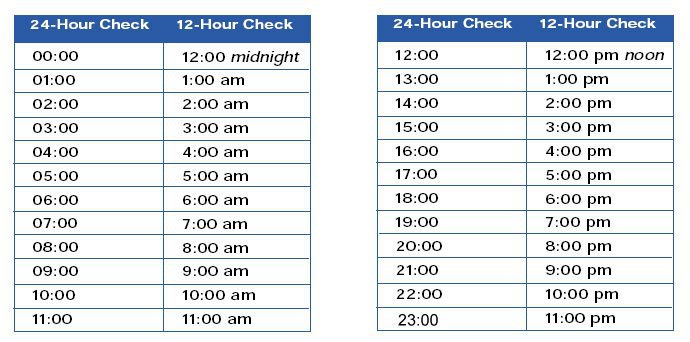 Free Worksheets » Time Worksheets 24 Hour Clock