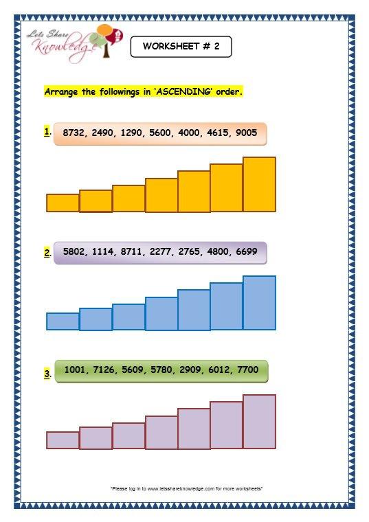Grade 3 Maths Worksheets  4 Digit Numbers (1 8 Arranging 4 Digit