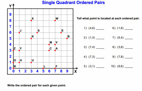 Graph Points On The Coordinate Plane To Solve Real