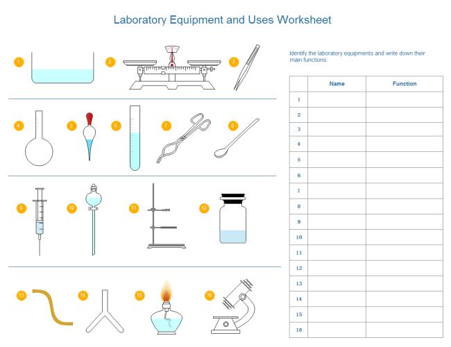 Lab Equipment Uses Worksheet