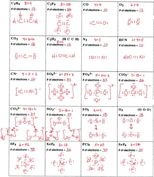 Lewis Dot Structure Practice Worksheet Worksheets For School