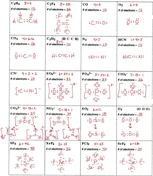 Lewis Structure Worksheet With Answers Worksheets For All