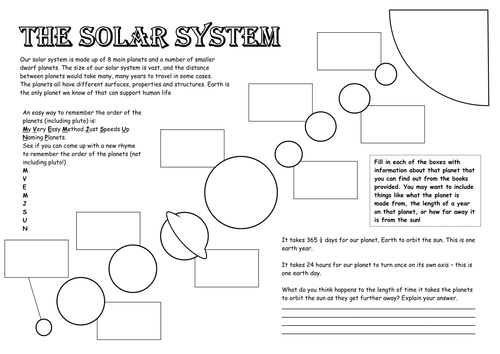 Marvelous Solar System Worksheets Free Bunch Ideas Of Printable