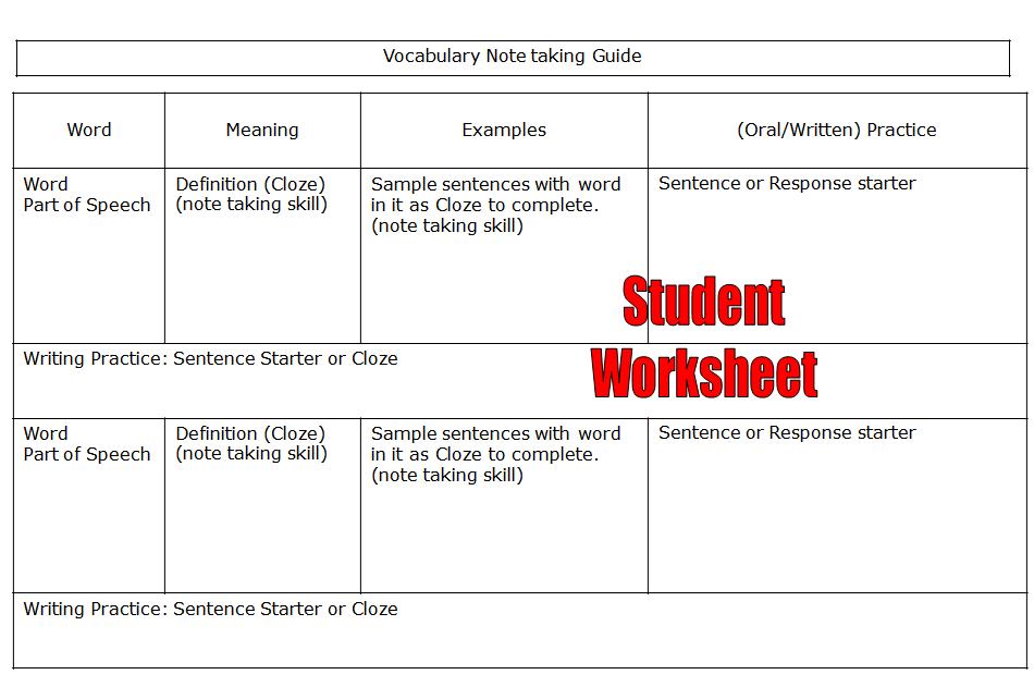 Marzano Vocabulary Worksheet