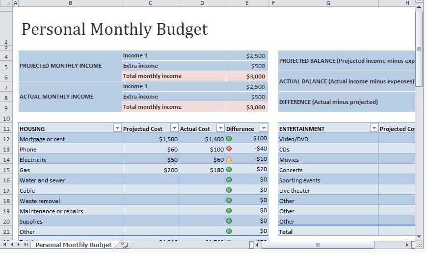 Monthly Personal Budget Template