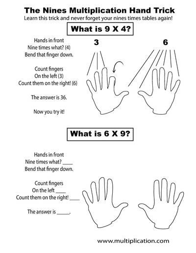 Multiply By 9 Using Your Hands Video And Worksheets