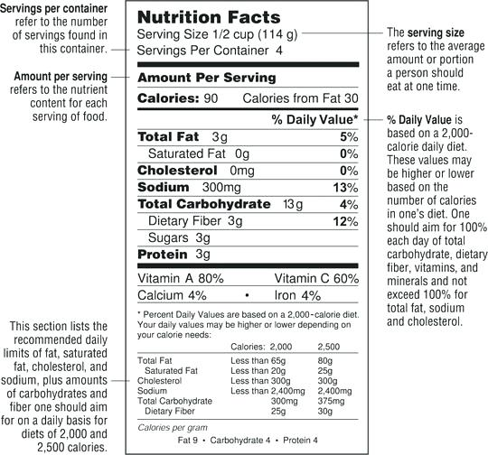 Nutrition Label Worksheet Answer Key Pdf – Besto Blog