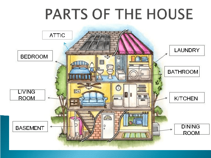 Of The House And Prepositions Of Place