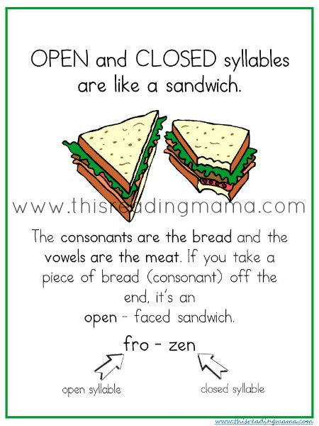 Open And Closed Syllable Games