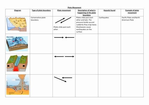 Plate Tectonics Worksheets