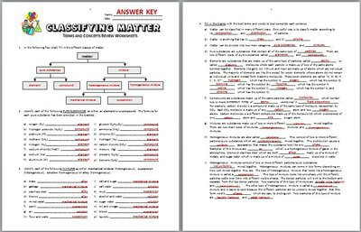 Printables  Classifying Matter Worksheet  Agariohi Worksheets