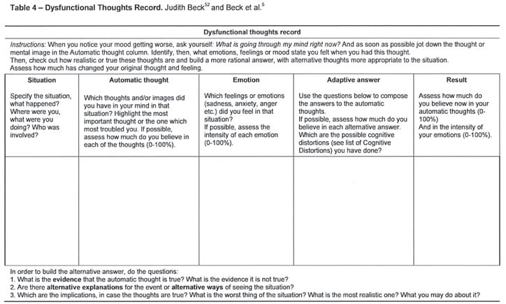 Printables  Cognitive Behavioral Therapy Worksheets  Agariohi