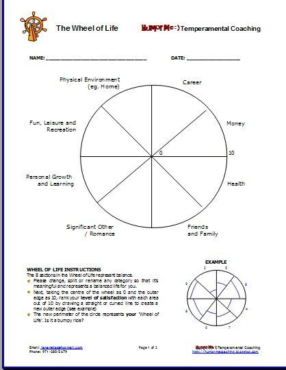 Printables  Dbt Worksheets  Agariohi Worksheets Printables