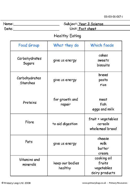 Printables  Healthy Eating Worksheet  Kigose Thousands Of