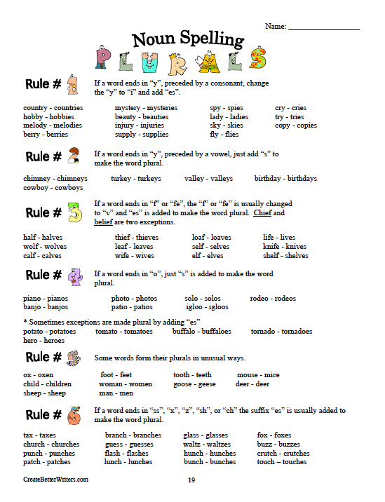 Rules For Plural Nouns  Fun Worksheet To Review Plural Noun