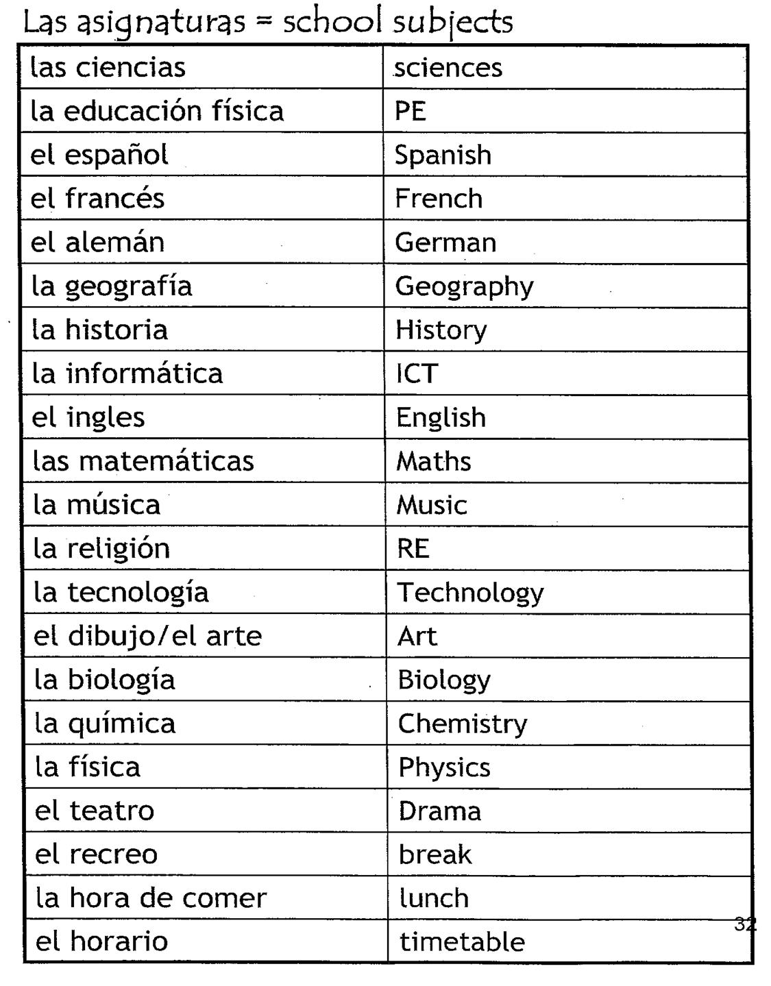 Señora Bostick Enseña La Clase De Español  En La Clase De Español