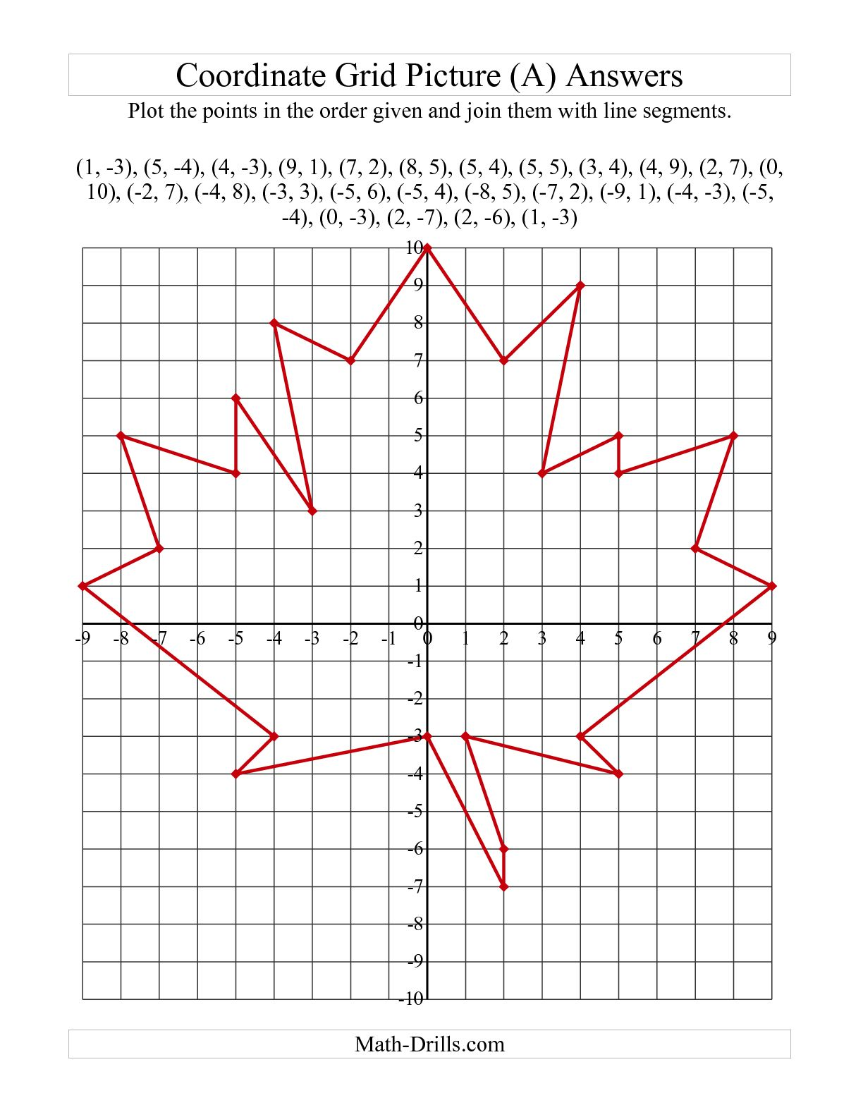 The Plotting Coordinate Points Art Red Maple Leaf Math Maths