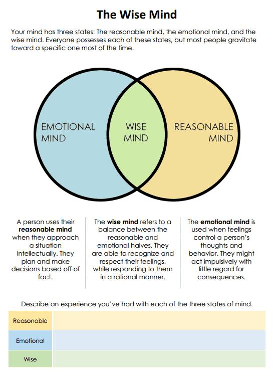 The Wise Mind (worksheet)