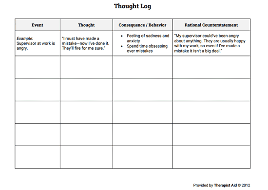 Thought Log (with Example) (worksheet)