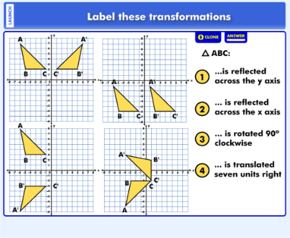 Transformations On Coordinate Plane