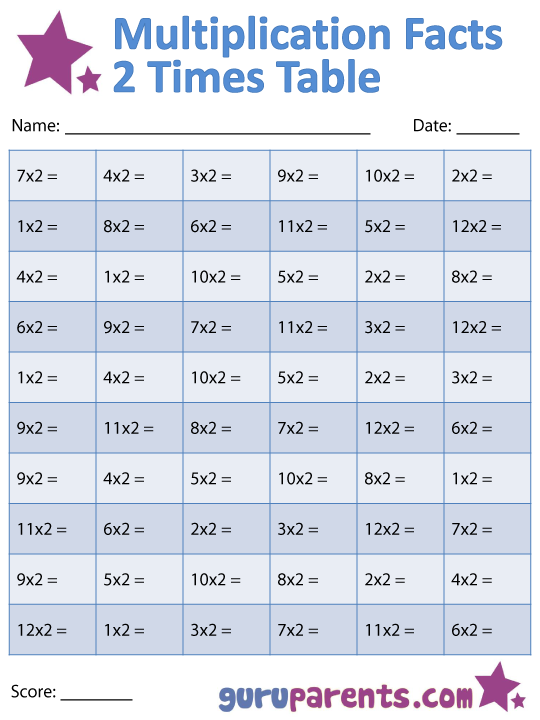 Two Times Tables Worksheet Worksheets For All