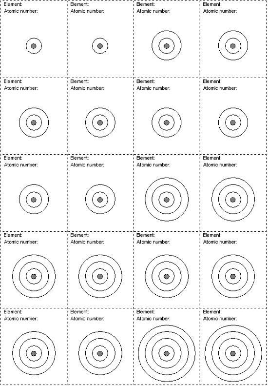 Valence Electrons Worksheet