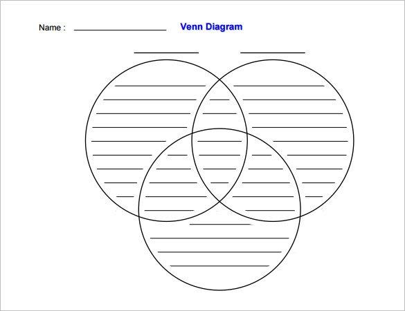 Venn Diagram Worksheet Templates – 10+ Free Word, Pdf Format