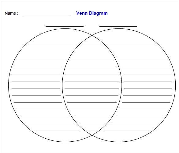 Venn Diagram Worksheet Templates 10 Free Word Pdf Format Venn