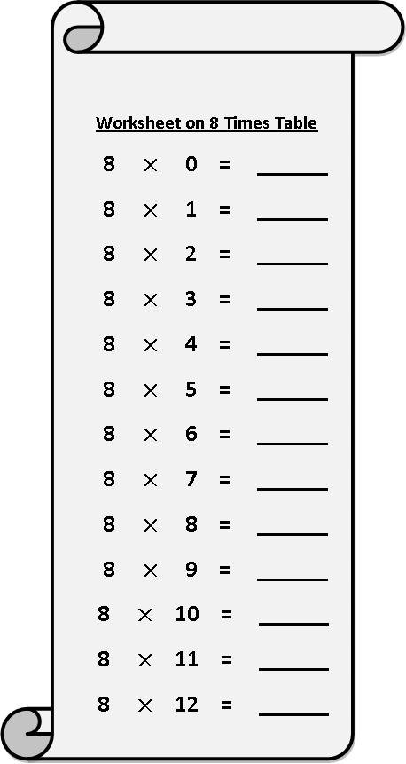 Worksheet On 8 Times Table