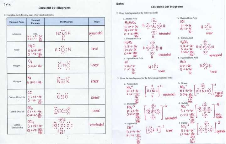 Worksheet Template   Polyatomic Ions Worksheet With Answers