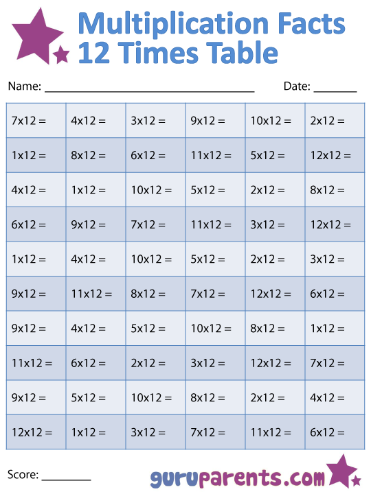 12 Times Table Worksheets Worksheets For All