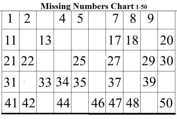 Missing Numbers Worksheets 1-50