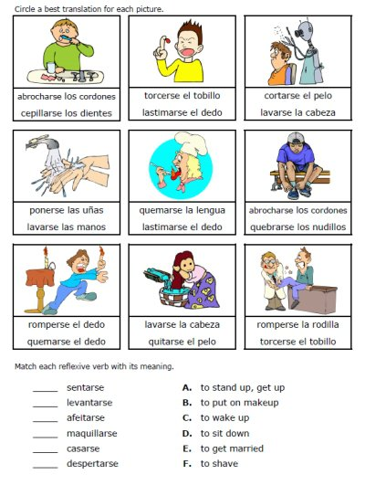 20 Page Worksheet Packet On Reflexive Verbs & Gustar
