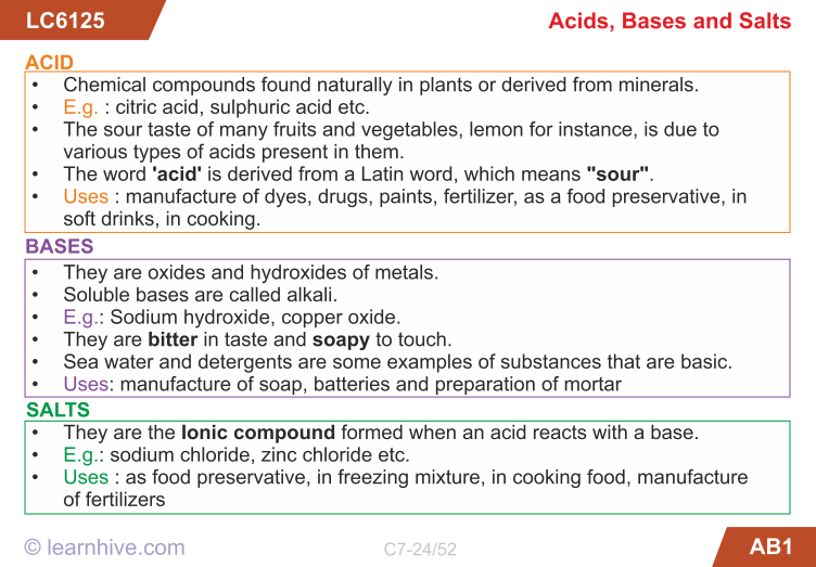 Acids Bases And Salts Worksheet Answers Learnhive Cbse Grade 7