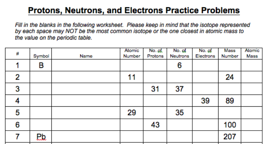 Atomic Mass And Atomic Number Worksheet The Best Worksheets Image