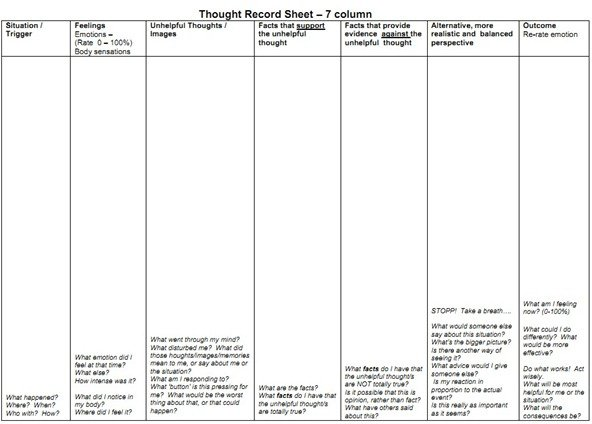 Automatic Negative Thoughts Worksheet Worksheets For All