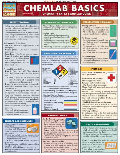 Beginning Chemistry Worksheets