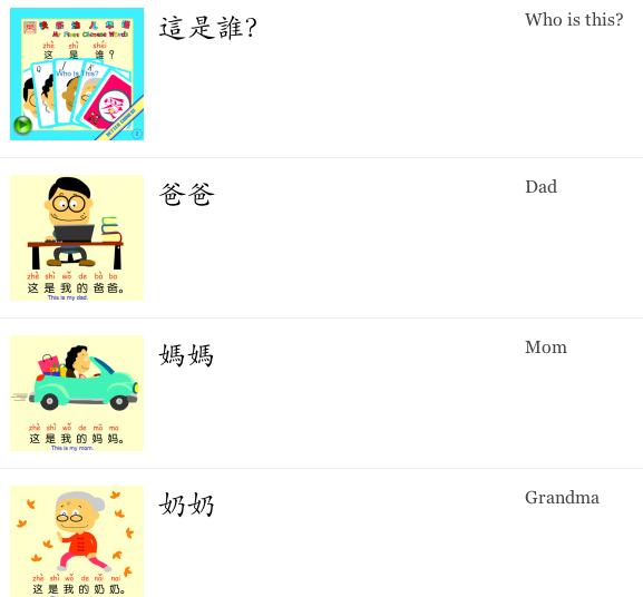Best Chinese Learning Websites