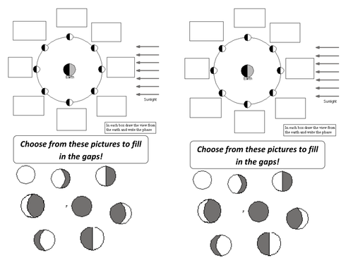 Best Solutions Of Moon Phases Worksheets Also Cover