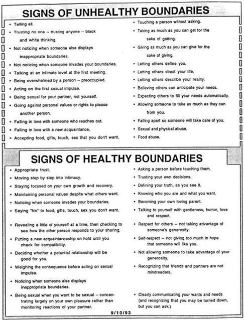 Boundaries Worksheets For Adults Worksheets For All