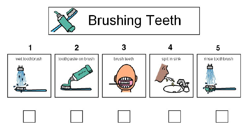 Brushing Teeth Worksheets Worksheets For All