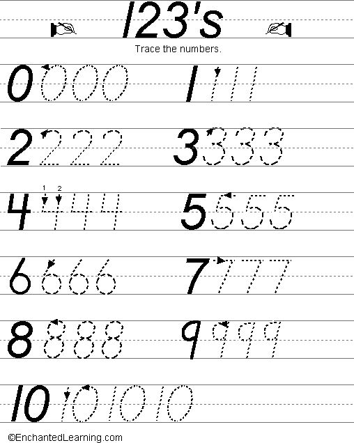 Bunch Ideas Of Cursive Writing Numbers Worksheets Also Reference