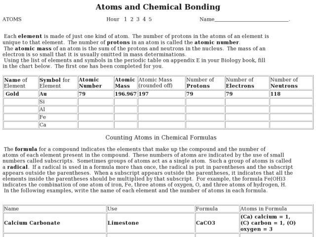 Chemical Bonding Worksheet Worksheets For All