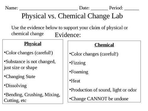 Chemical Changes Worksheet Worksheets For School