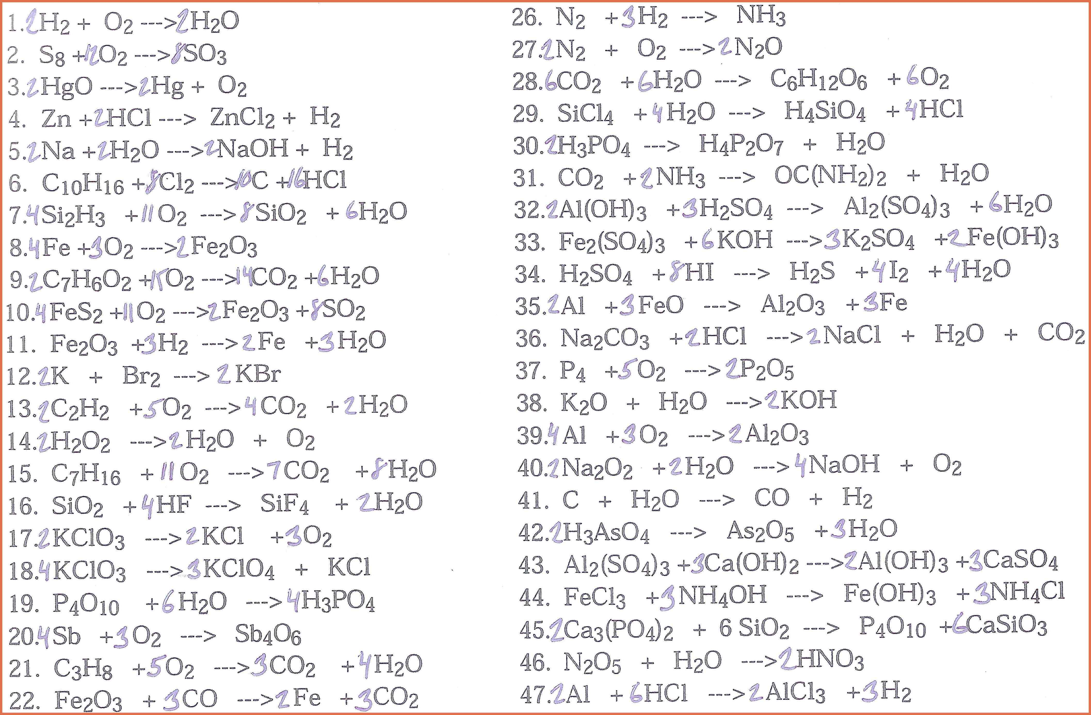 Chemical Reactions And Equations Class 10 Worksheet