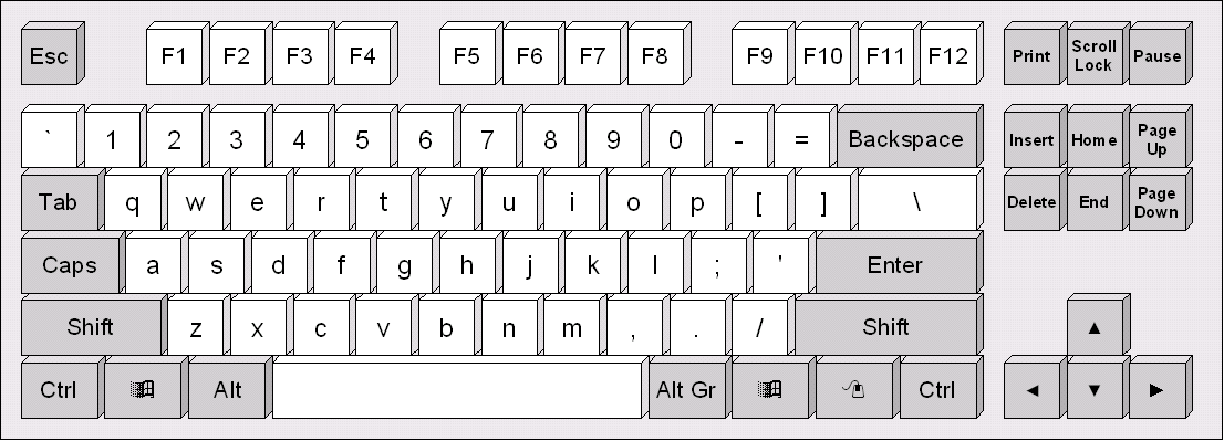 Computer Keyboard Worksheets Worksheets For All