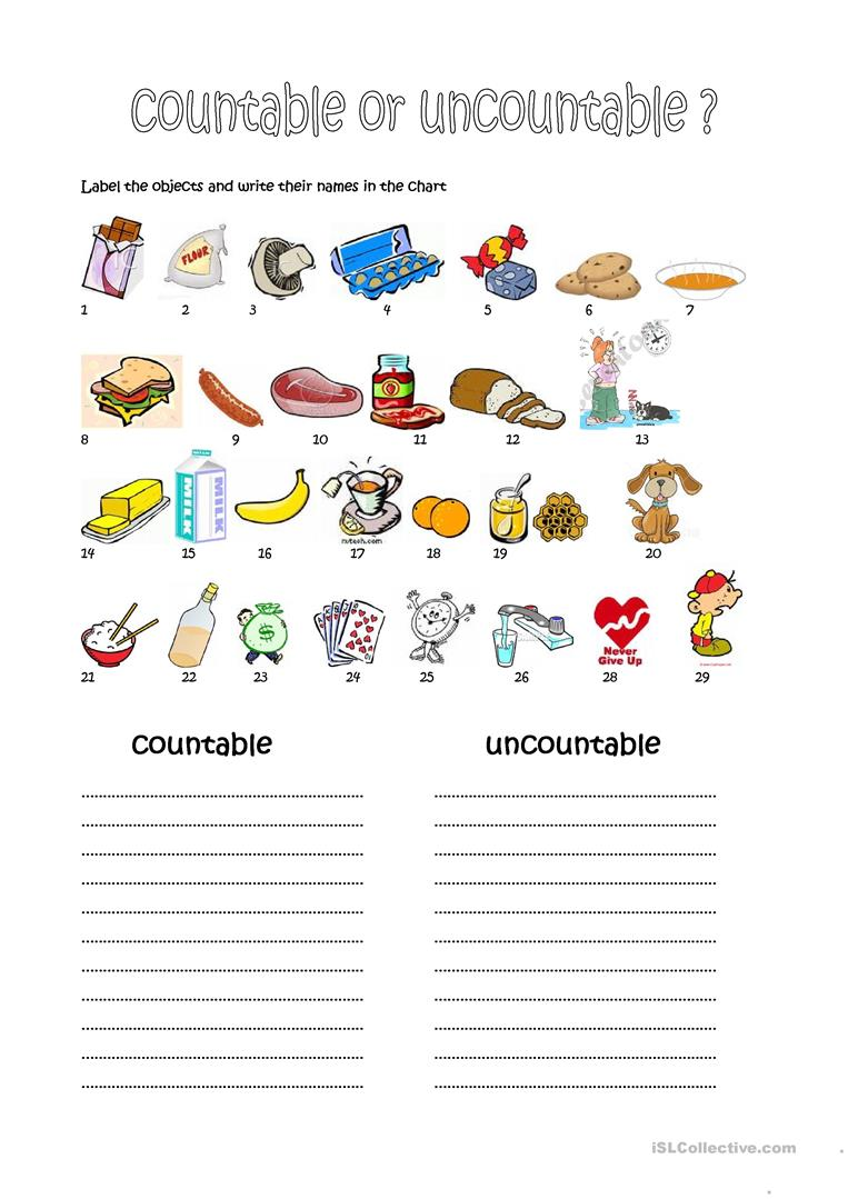 Countable And Uncountable Noun Worksheet